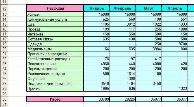 Использование таблиц Excel