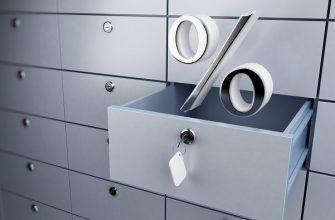 Рейтинг кредитных банков Москвы
