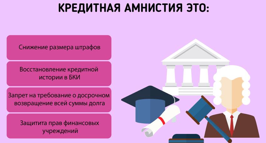 кредитная амнистия 2018 для физических лиц