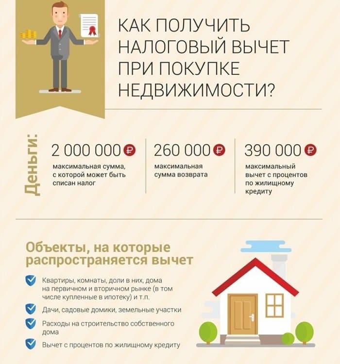Выписка из Единого госреестра прав собственности на недвижимость