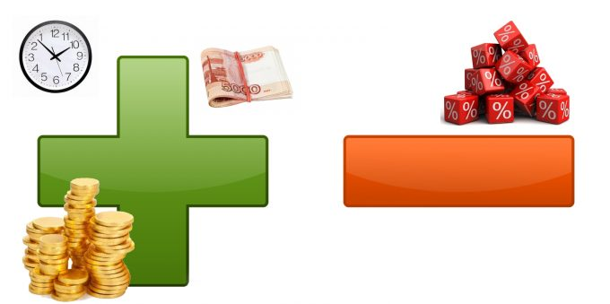 Рефинансирование кредита без справки о доходах