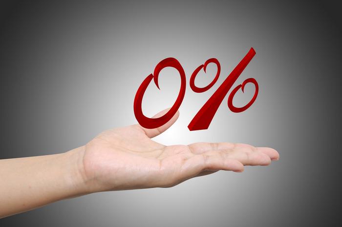 В чем подвох беспроцентной рассрочки в банке