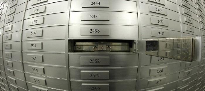 Банковские организации
