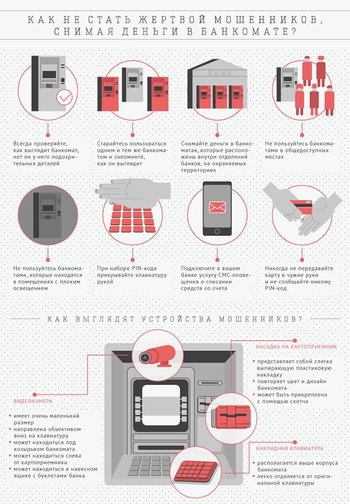 Как защитить себя от банкоматов, которые «работают» на мошенников