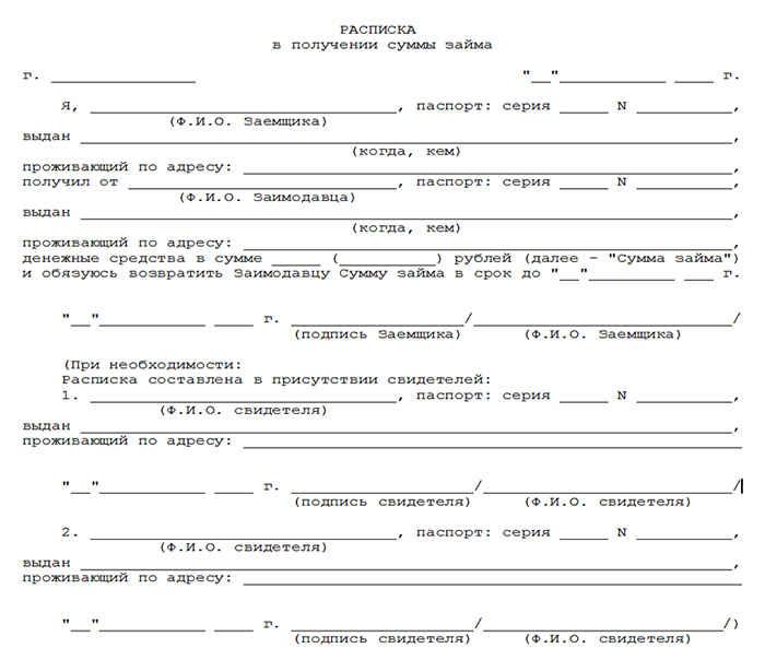 Образец долговой расписки с подписями свидетелей