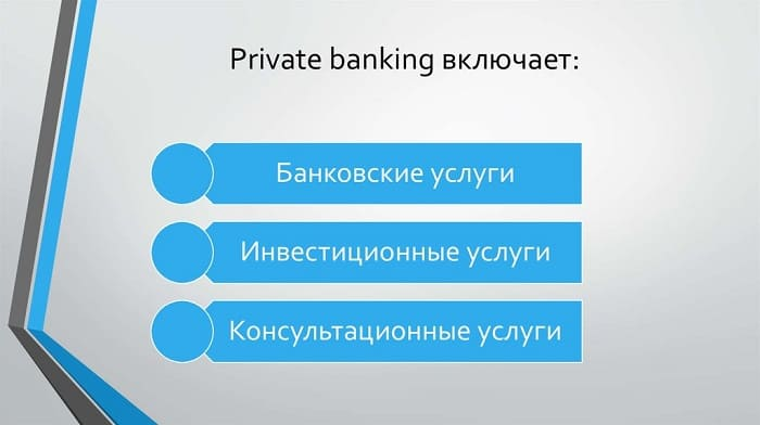 Услуги Private Banking