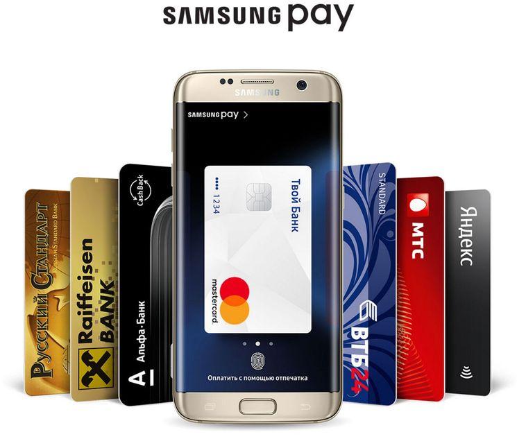 Какие банки работают с Samsung Pay