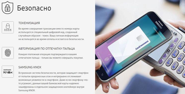 Какие смартфоны поддерживают Samsung Pay