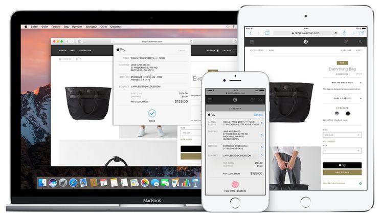 Приложения поддерживающие Apple Pay