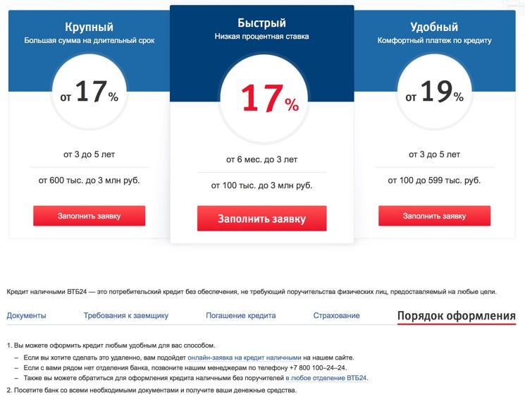 Цены на подключение газа