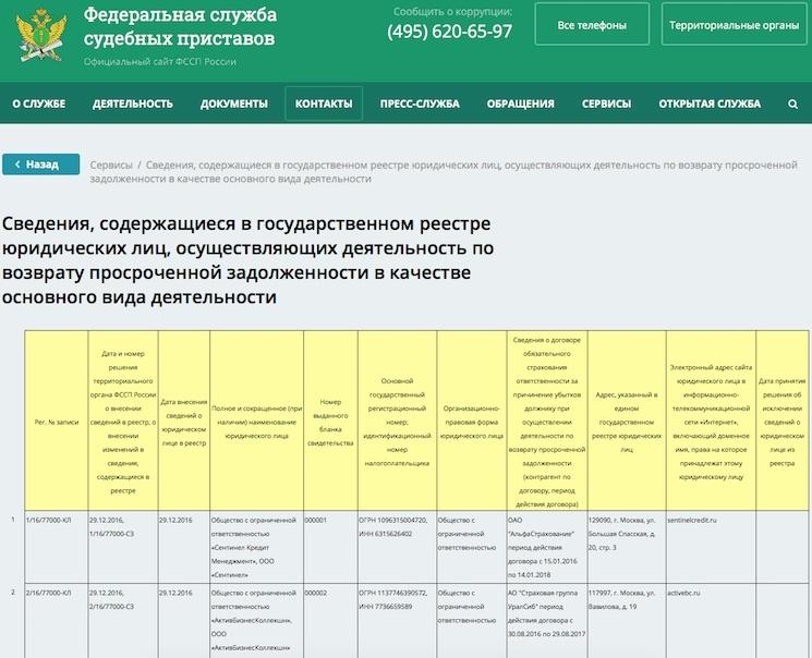 Реестр коллекторских компаний на сайте фссп