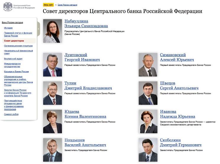 Совет директоров Центрального банка Российской Федерации
