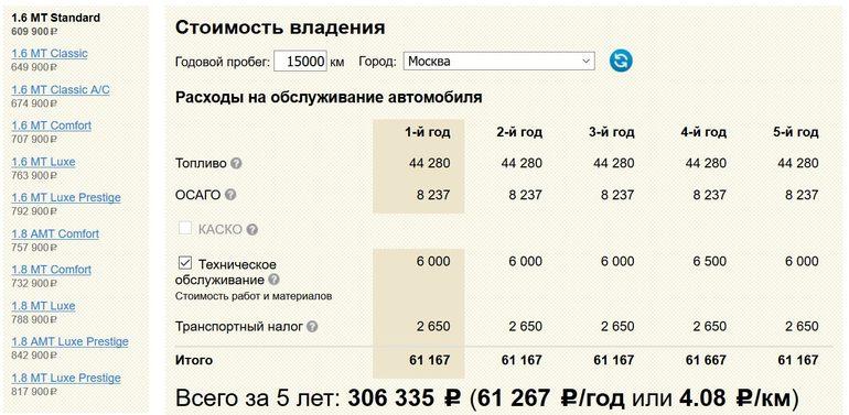 Барнаул куплю в кредит