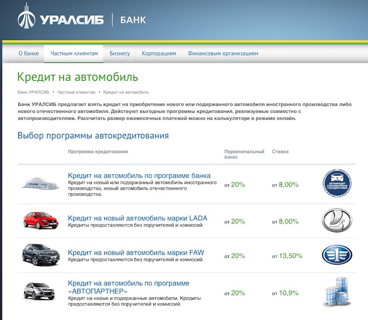 Автокредит от Уралсиб без поручителей