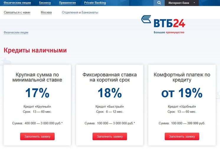 пакет документов для получения кредита Маршала Жукова проспект