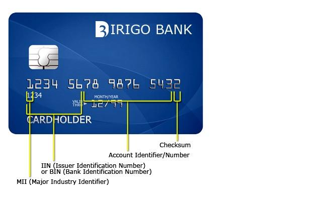 Номер кредитной карты - расшифровка