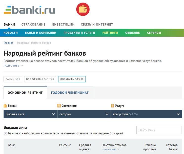 Пожаловаться на банк на портале banki.ru