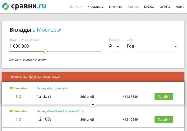 Рейтинг рублевых вкладов на 1 год в банках Москвы